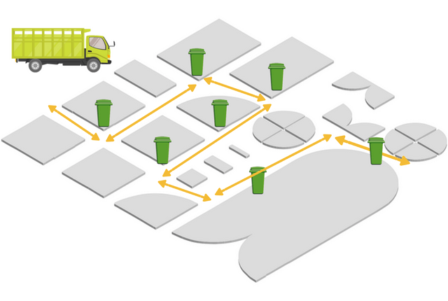 Theoretical route of a rubbish removal team in a city area.