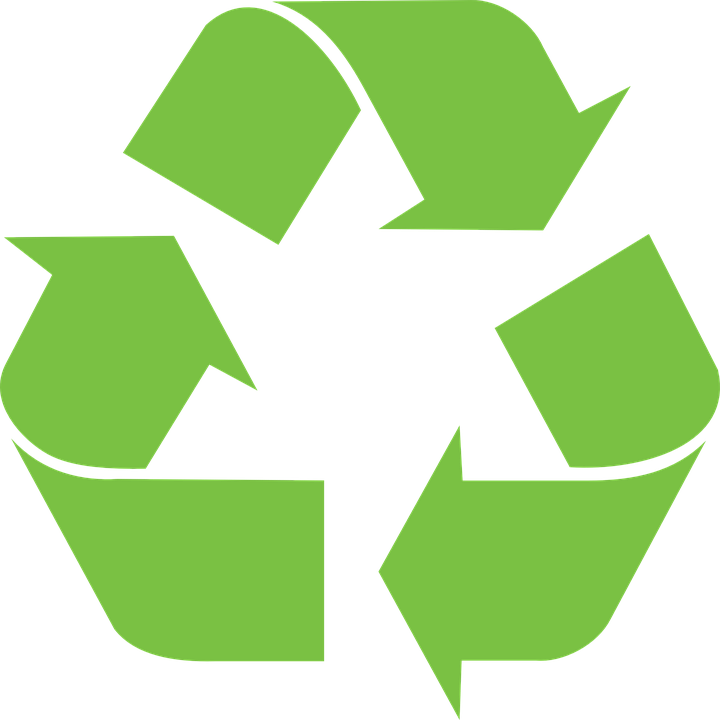 Recycling Symbols And Their Meaning